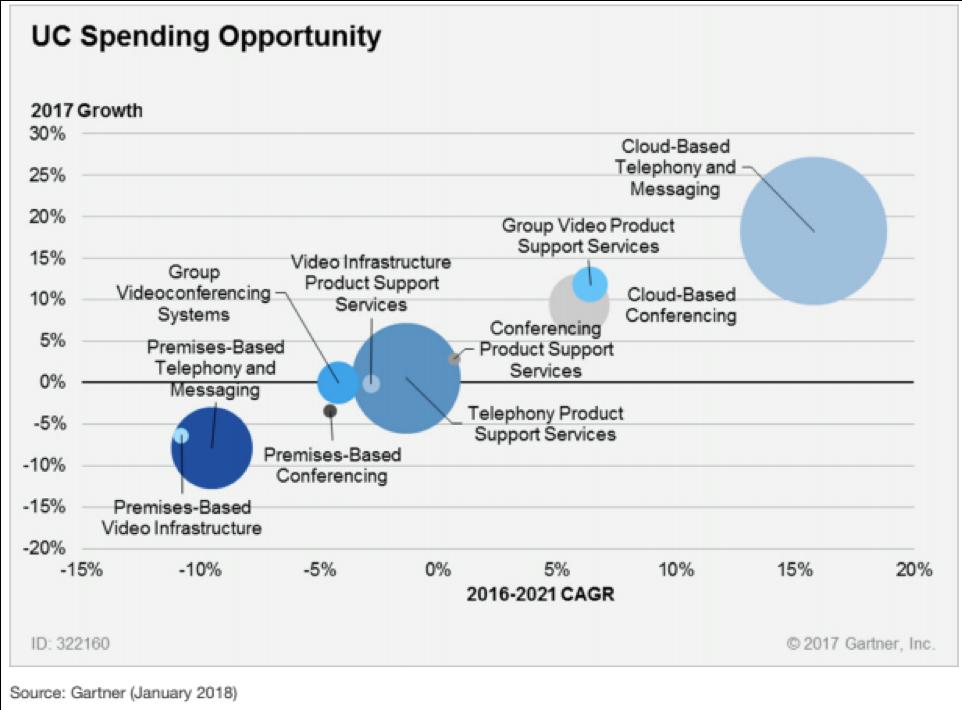 adoption-cloud-entreprise-europeennes-serveurcomm